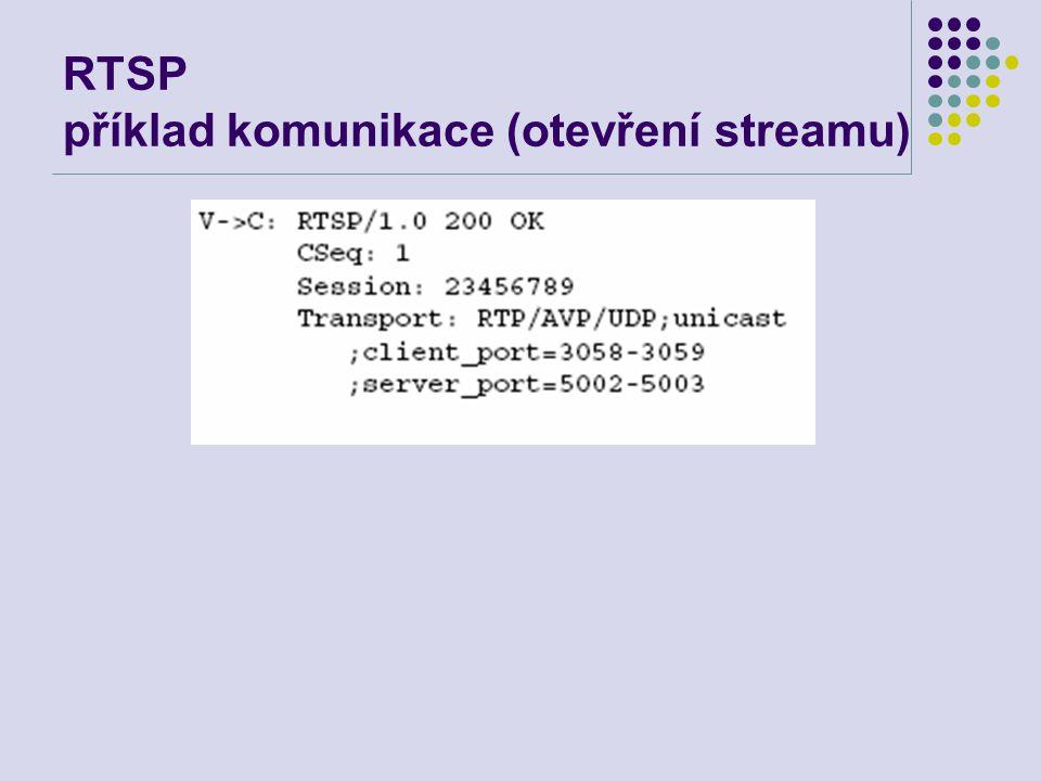 RTSP příklad komunikace (otevření streamu)