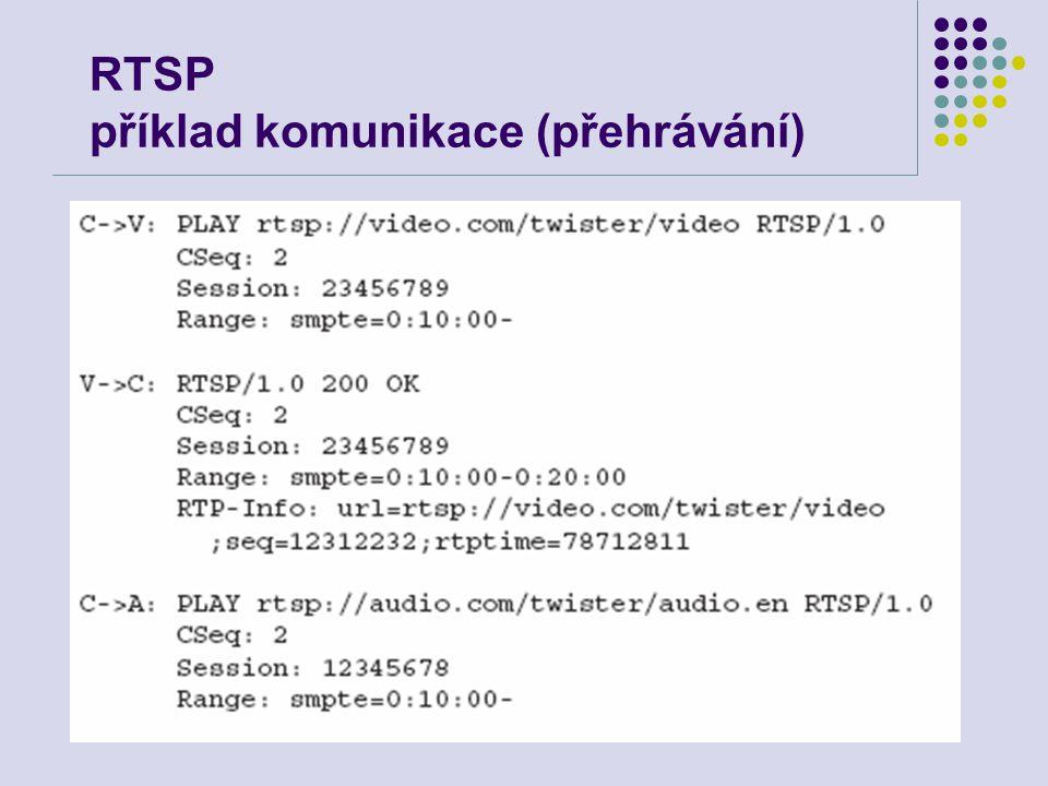 RTSP příklad komunikace (přehrávání)
