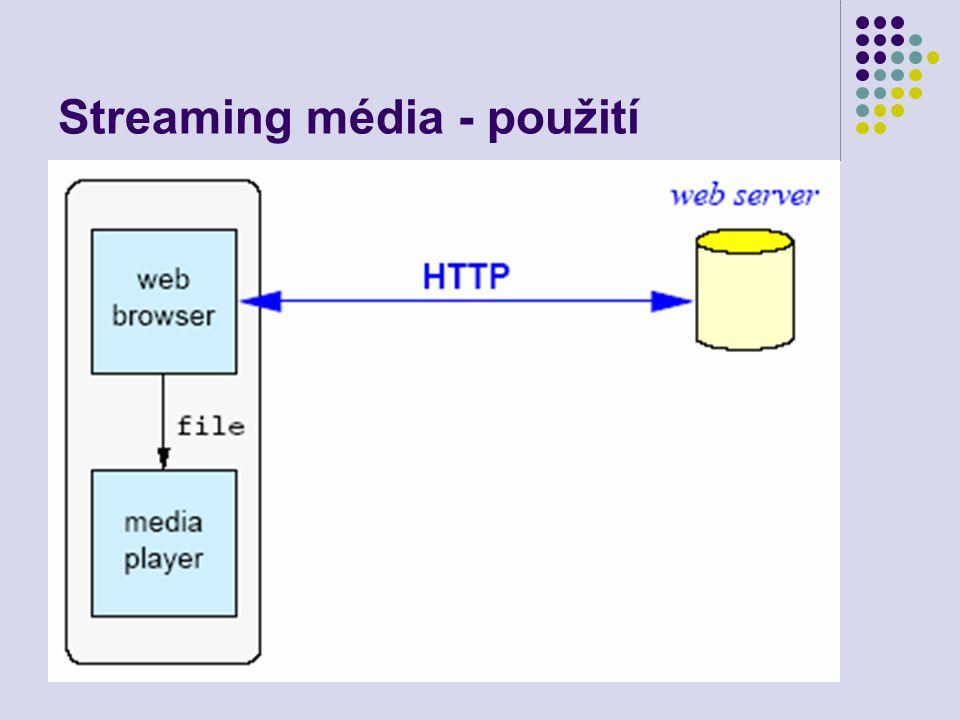 Streaming média - použití