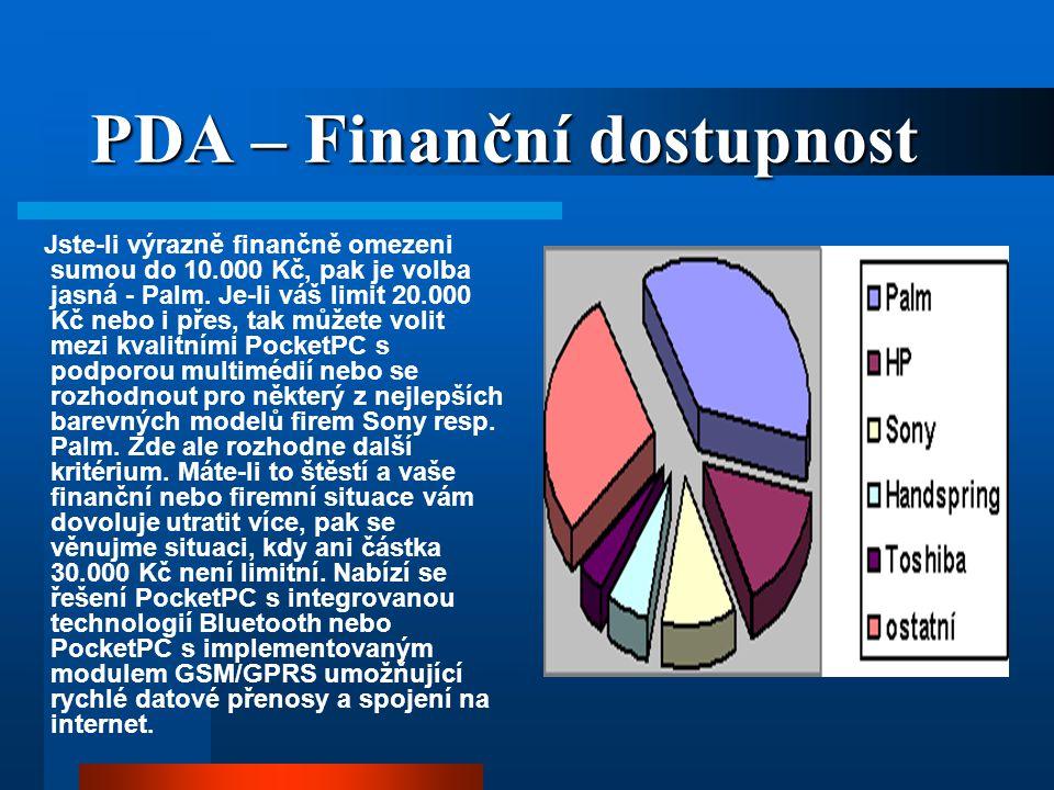 PDA – Finanční dostupnost