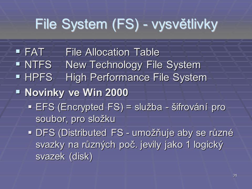 File System (FS) - vysvětlivky