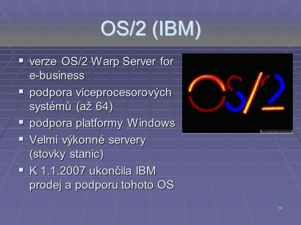 OS/2 (IBM) verze OS/2 Warp Server for e-business