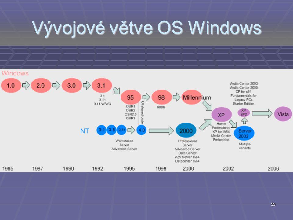 Vývojové větve OS Windows