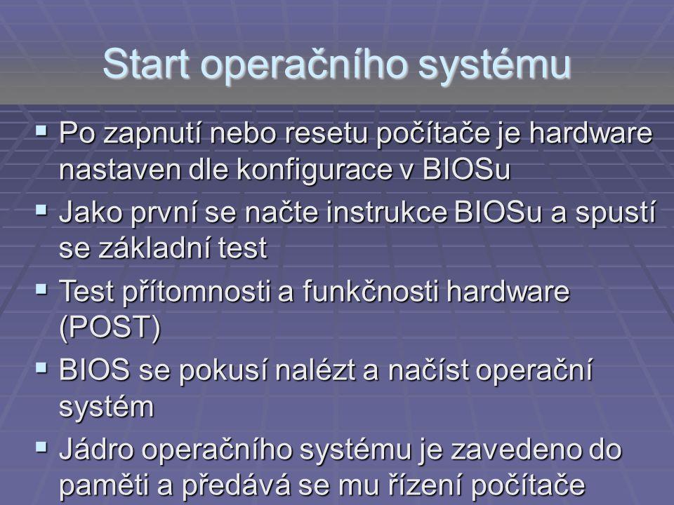 Start operačního systému