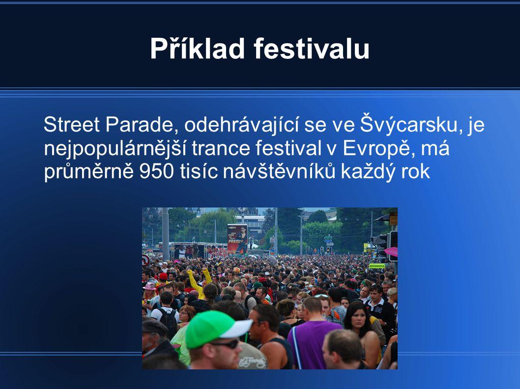 Příklad festivalu