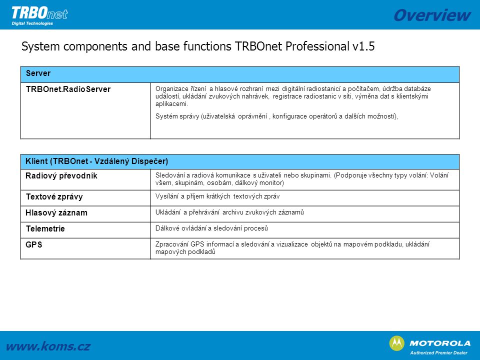 Overview System components and base functions TRBOnet Professional v1.5. Server. TRBOnet.RadioServer.