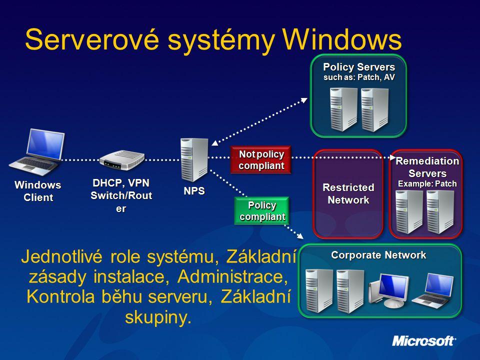 Serverové systémy Windows