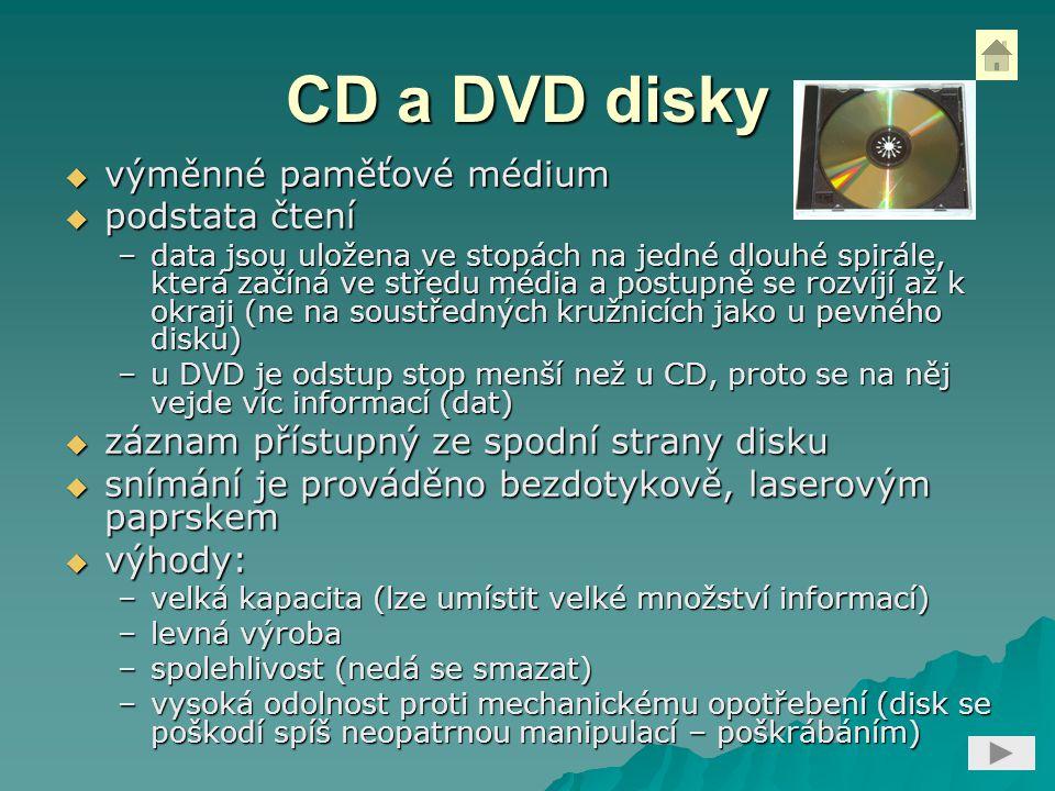 CD a DVD disky výměnné paměťové médium podstata čtení