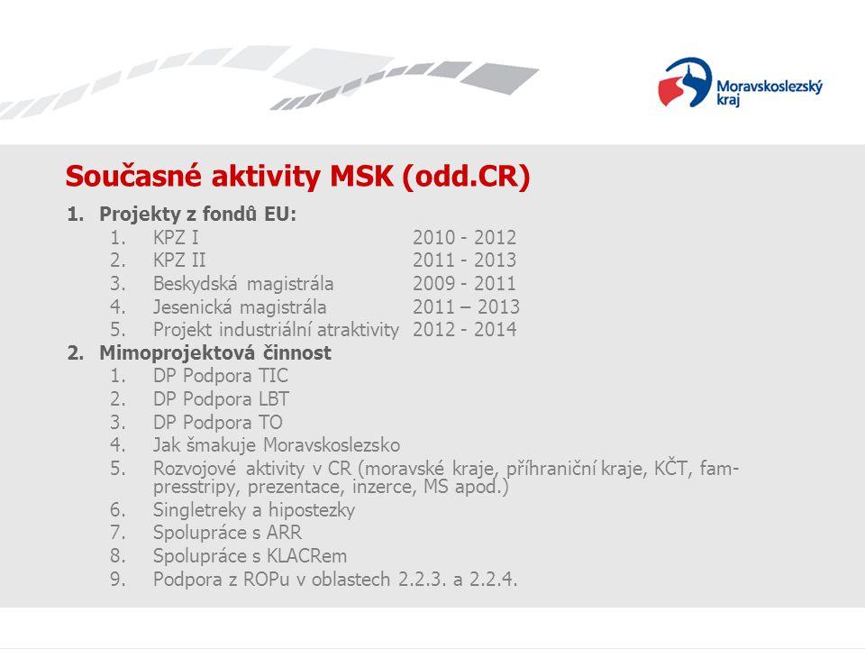 Současné aktivity MSK (odd.CR)