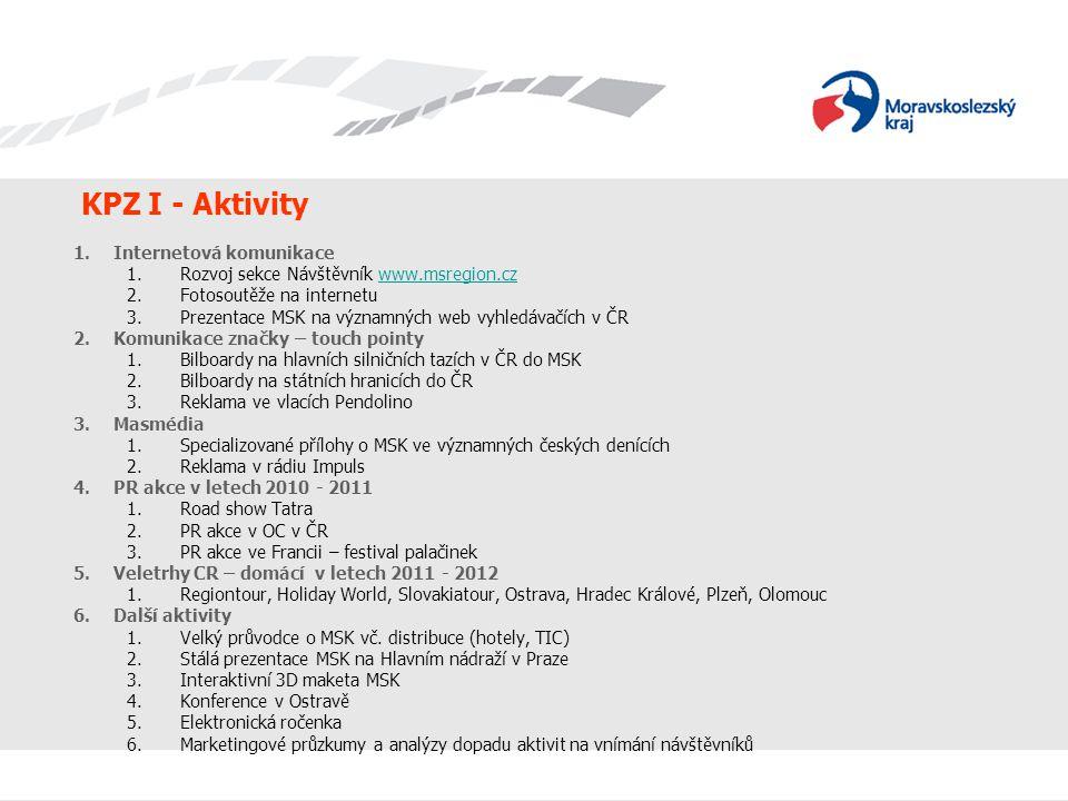 KPZ I - Aktivity Internetová komunikace
