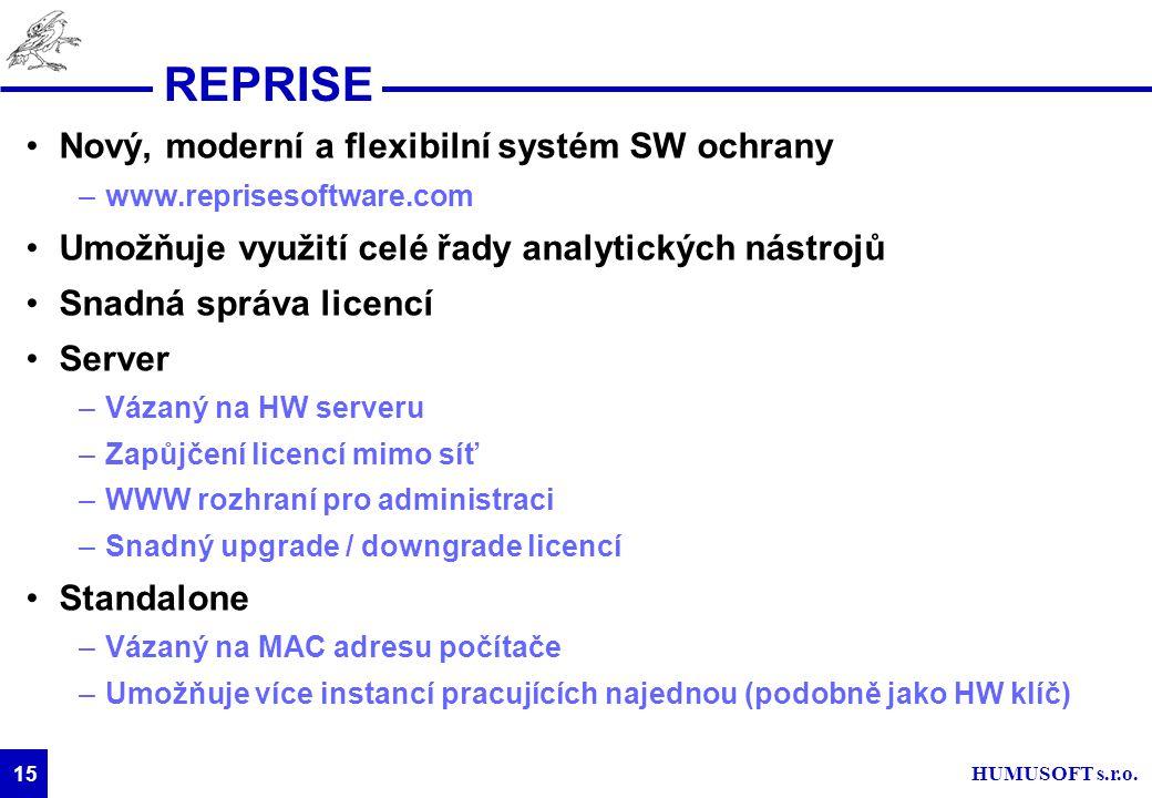REPRISE Nový, moderní a flexibilní systém SW ochrany