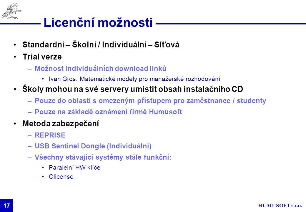 Licenční možnosti Standardní – Školní / Individuální – Síťová