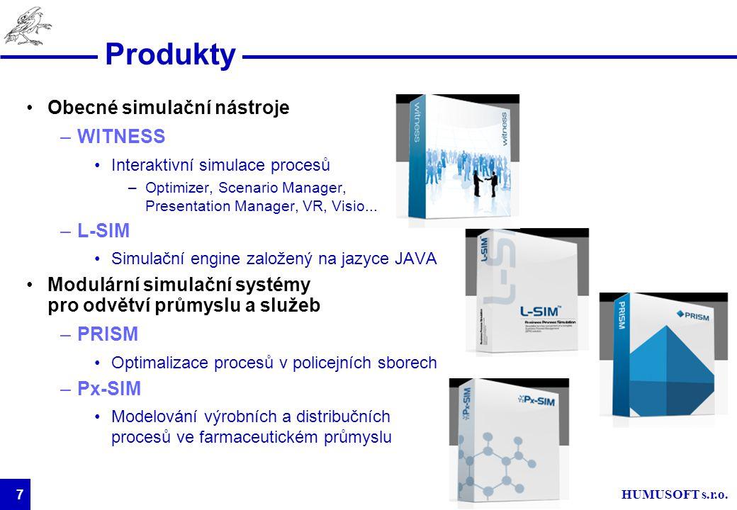 Produkty Obecné simulační nástroje WITNESS L-SIM