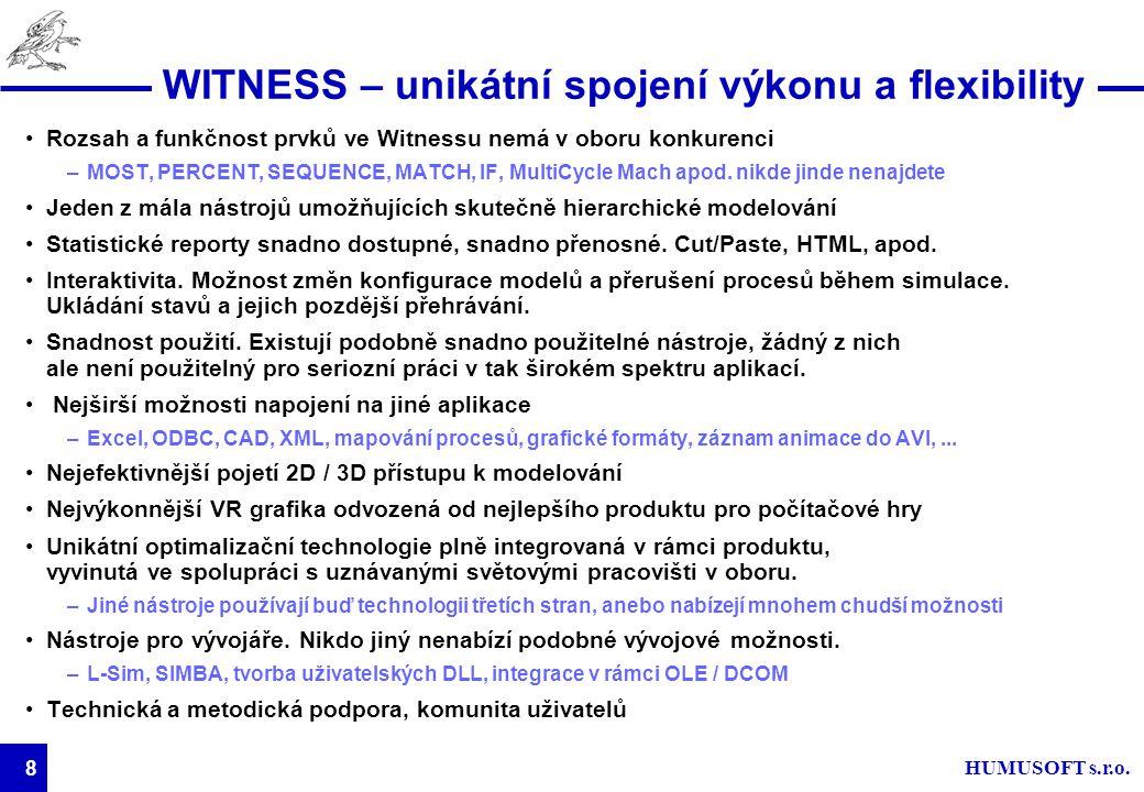 WITNESS – unikátní spojení výkonu a flexibility