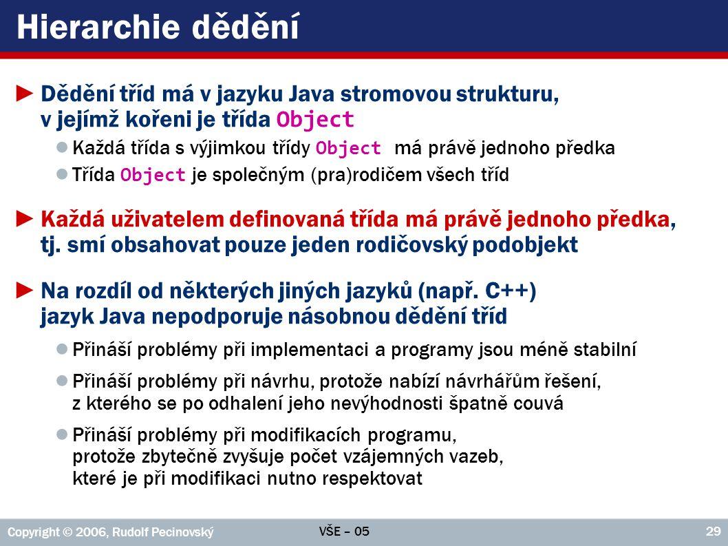 Hierarchie dědění Dědění tříd má v jazyku Java stromovou strukturu, v jejímž kořeni je třída Object.