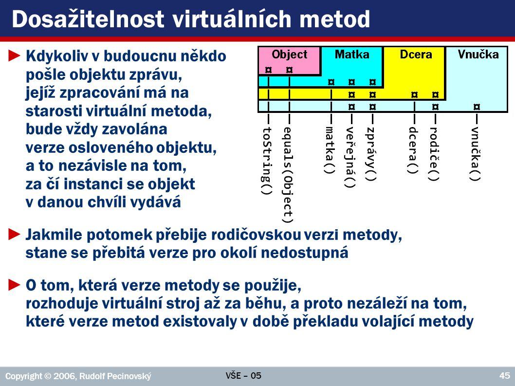 Dosažitelnost virtuálních metod