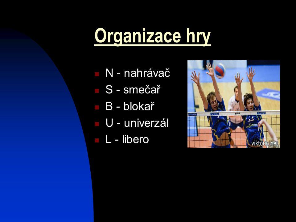 Organizace hry N - nahrávač S - smečař B - blokař U - univerzál