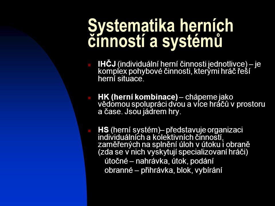 Systematika herních činností a systémů