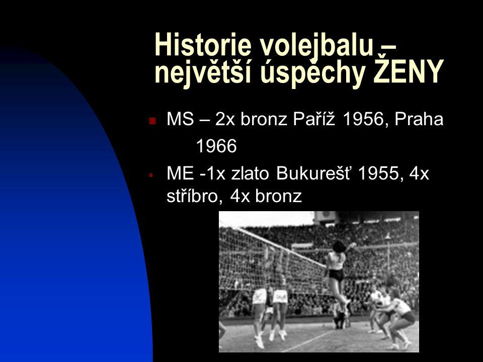 Historie volejbalu – největší úspěchy ŽENY