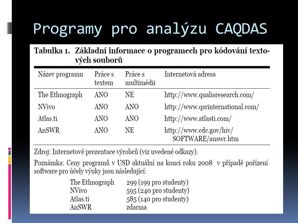 Programy pro analýzu CAQDAS