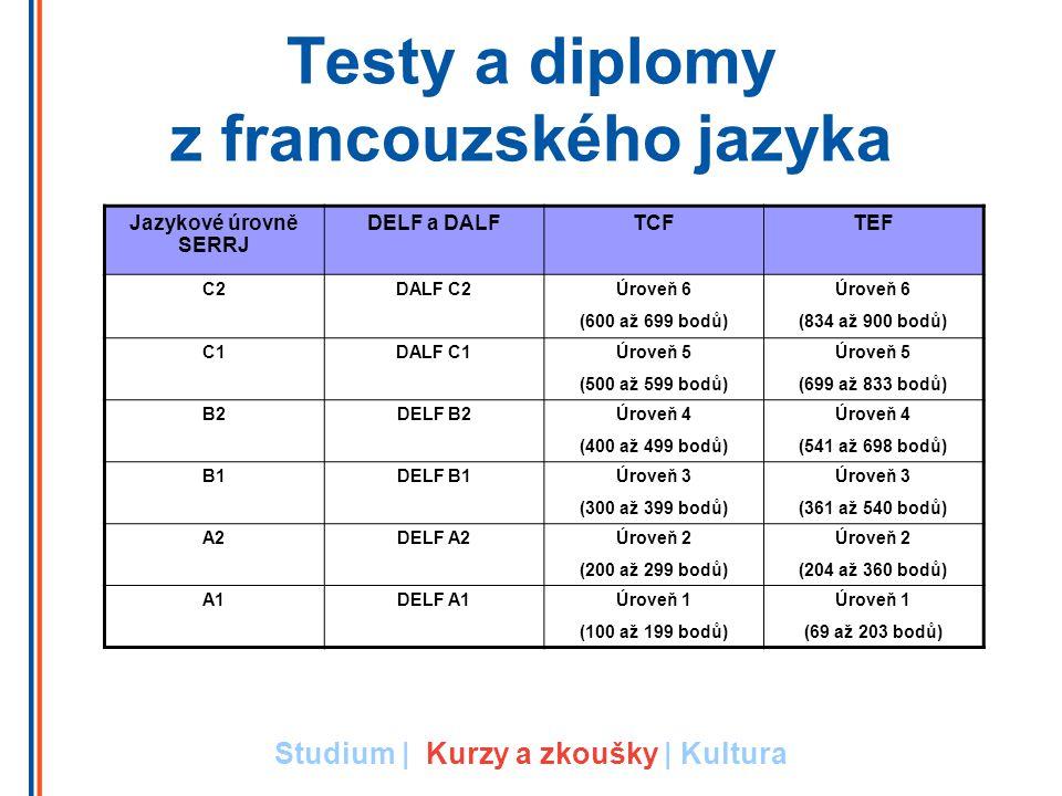 Testy a diplomy z francouzského jazyka