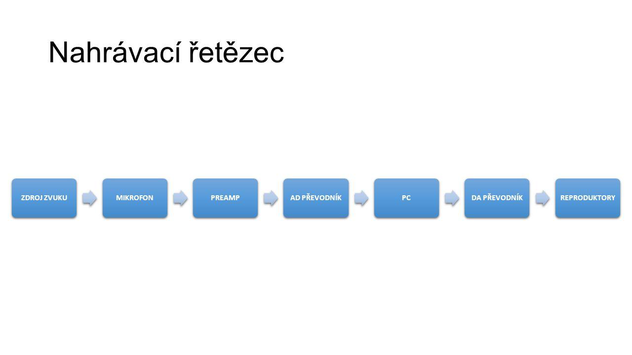 Nahrávací řetězec ZDROJ ZVUKU MIKROFON PREAMP AD PŘEVODNÍK PC