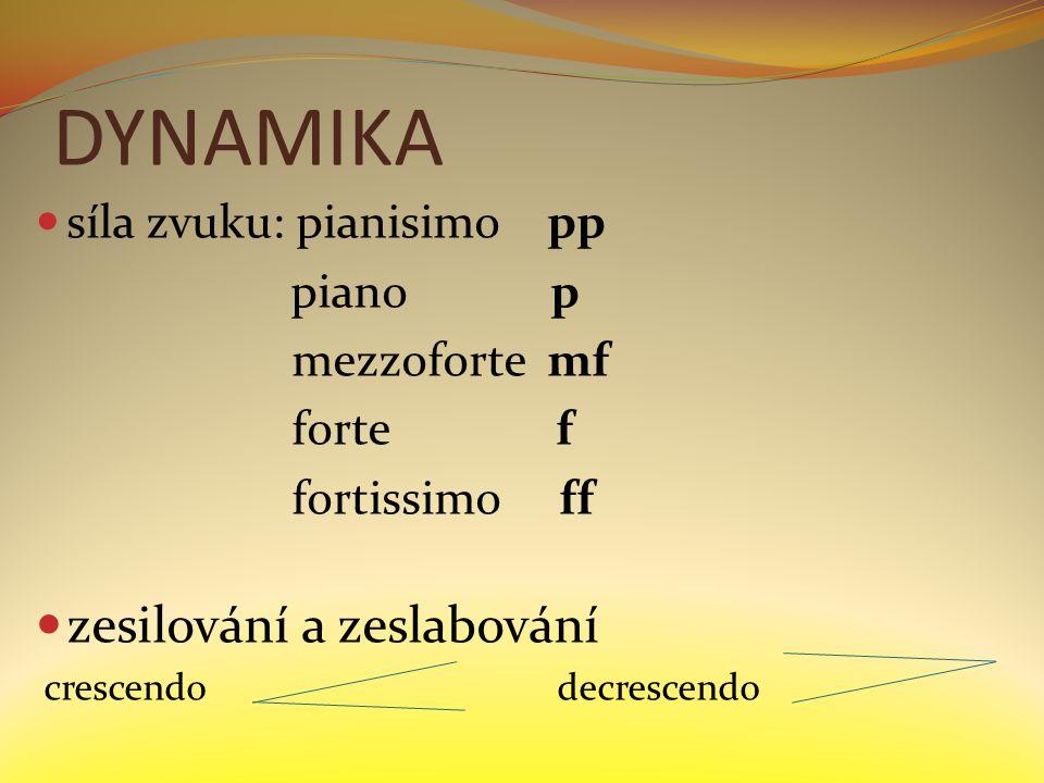DYNAMIKA zesilování a zeslabování síla zvuku: pianisimo pp piano p