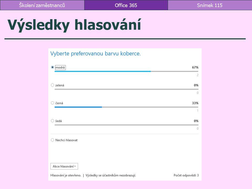 Školení zaměstnanců Office 365 Výsledky hlasování