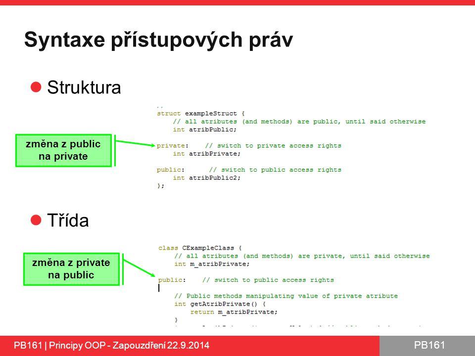 Syntaxe přístupových práv