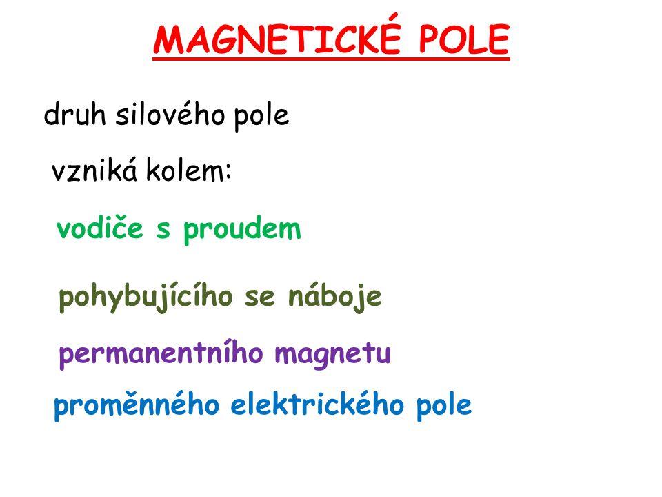 magnetické pole druh silového pole vzniká kolem: vodiče s proudem