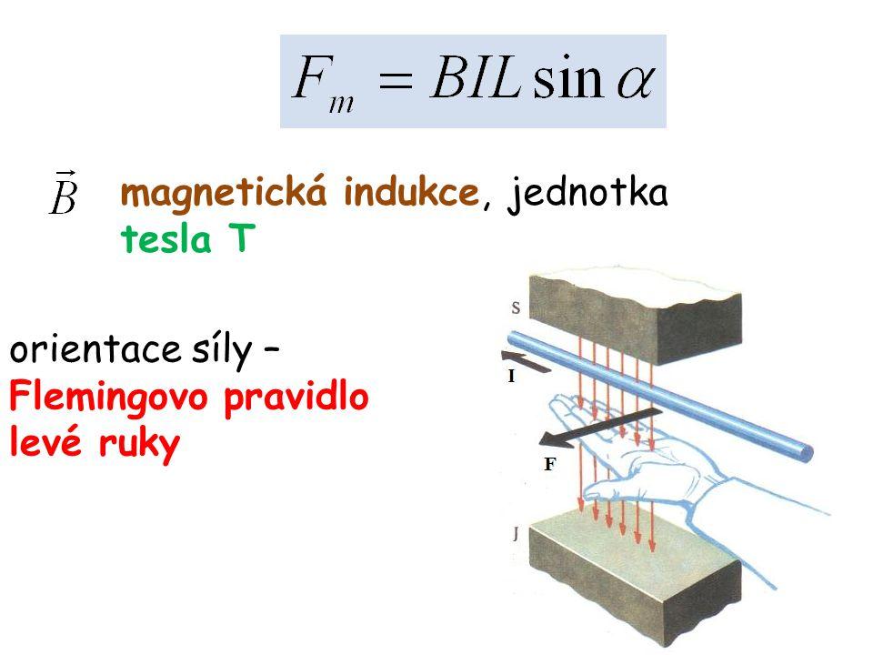 magnetická indukce, jednotka tesla T