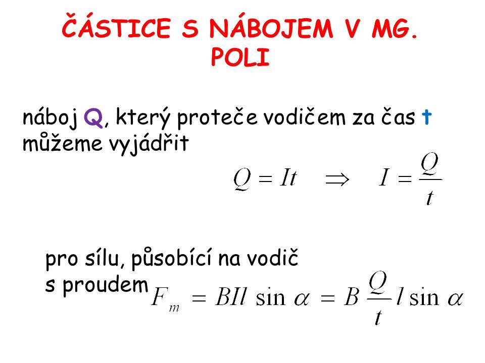 částice s nábojem v mg. poli