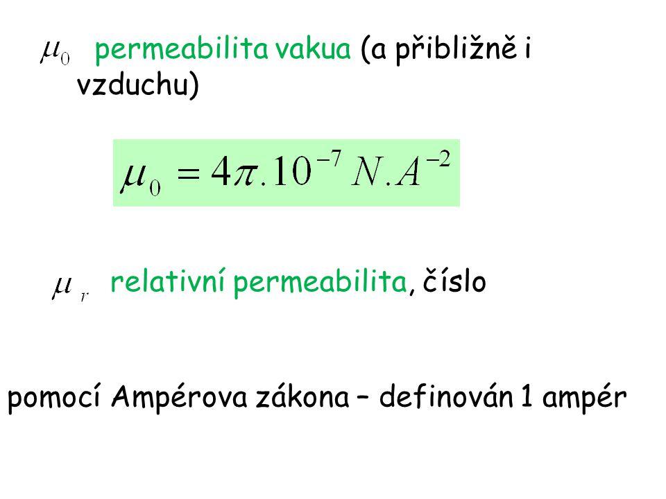 permeabilita vakua (a přibližně i vzduchu)