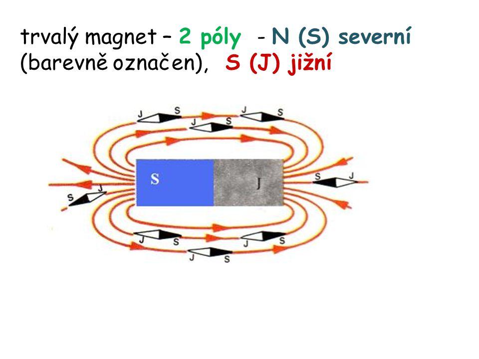 trvalý magnet – 2 póly - N (S) severní (barevně označen), S (J) jižní