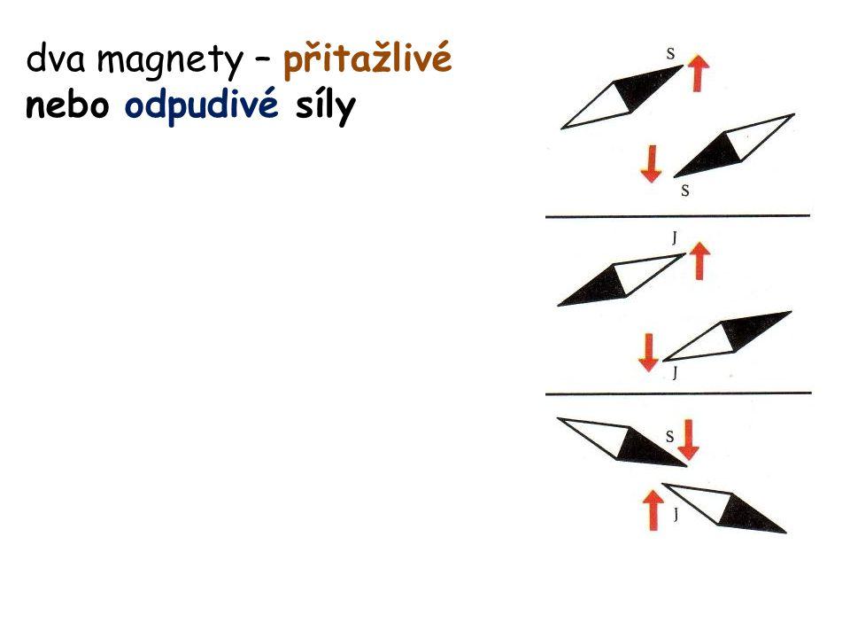dva magnety – přitažlivé nebo odpudivé síly