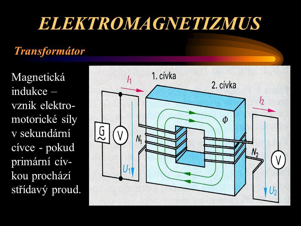 ELEKTROMAGNETIZMUS Transformátor