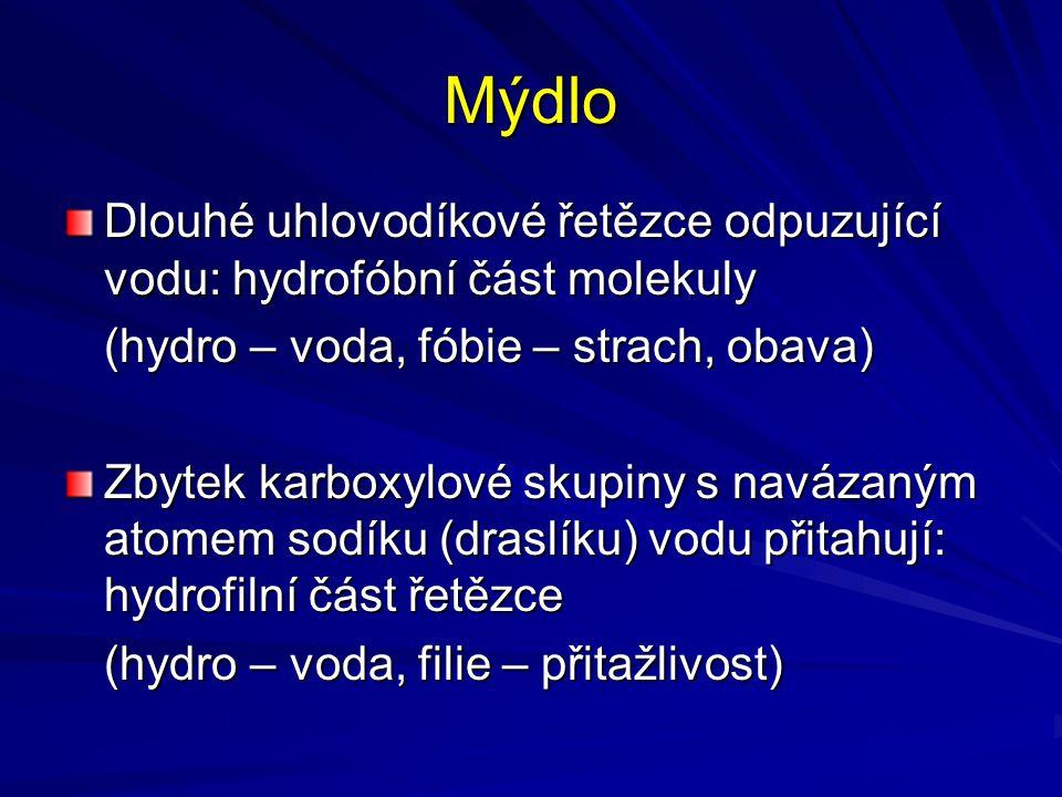 Mýdlo Dlouhé uhlovodíkové řetězce odpuzující vodu: hydrofóbní část molekuly. (hydro – voda, fóbie – strach, obava)