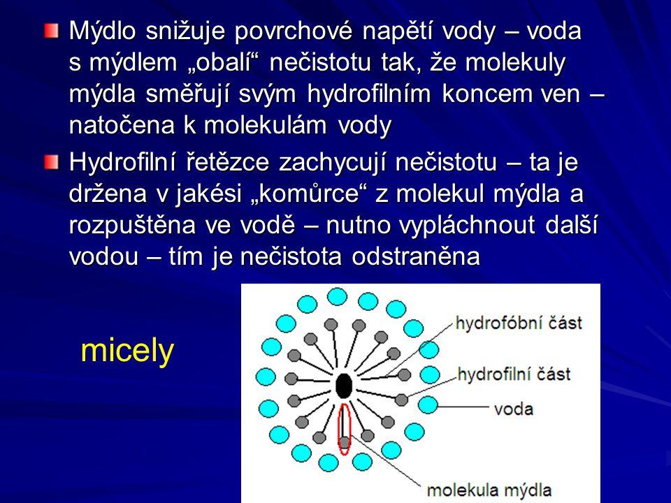 """Mýdlo snižuje povrchové napětí vody – voda s mýdlem """"obalí nečistotu tak, že molekuly mýdla směřují svým hydrofilním koncem ven – natočena k molekulám vody"""