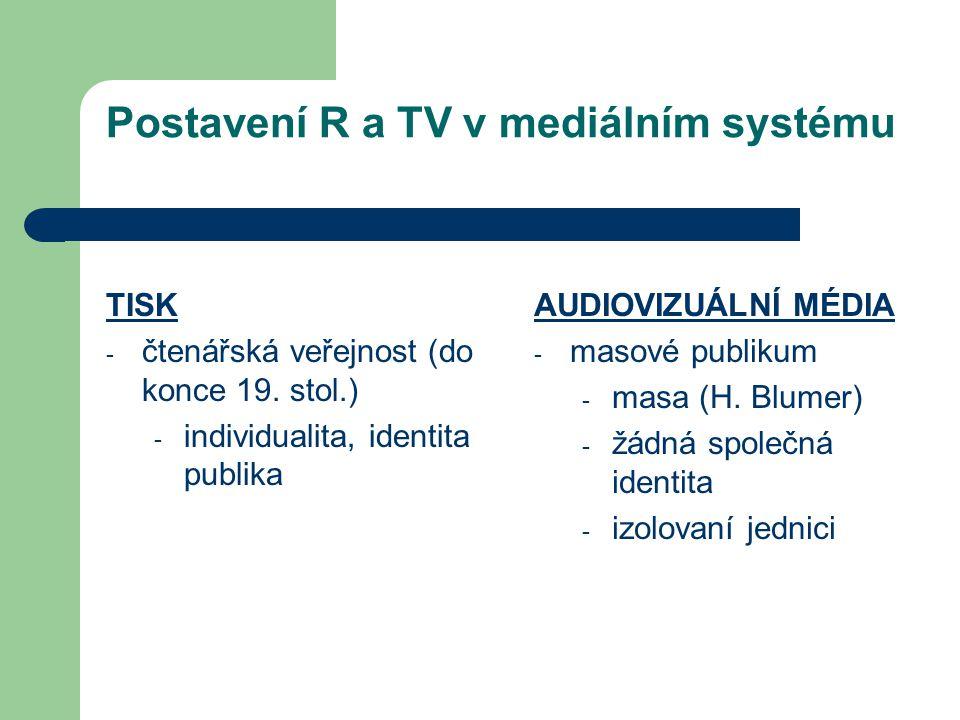 Postavení R a TV v mediálním systému
