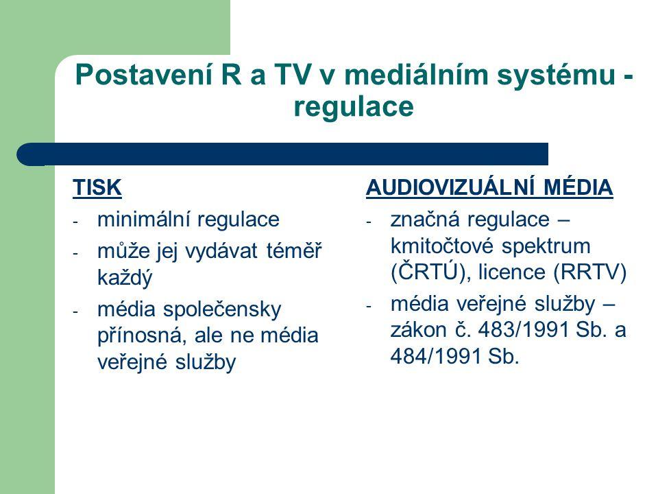 Postavení R a TV v mediálním systému - regulace