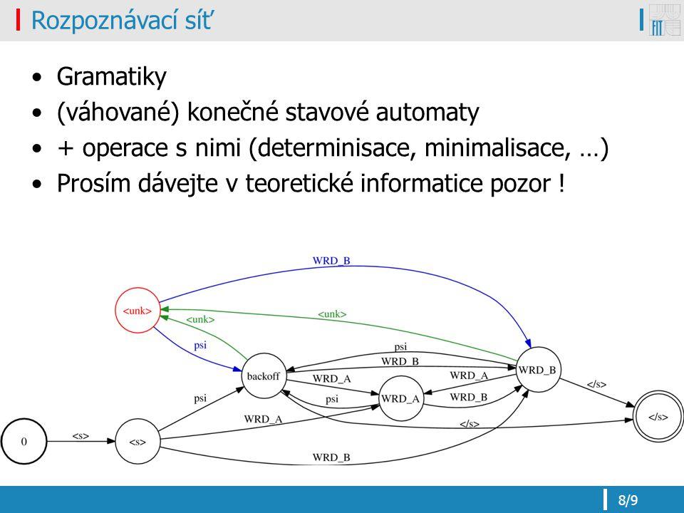 Rozpoznávací síť Gramatiky. (váhované) konečné stavové automaty. + operace s nimi (determinisace, minimalisace, …)