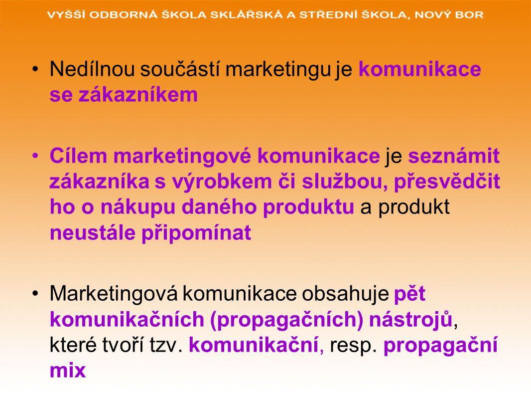 Nedílnou součástí marketingu je komunikace se zákazníkem