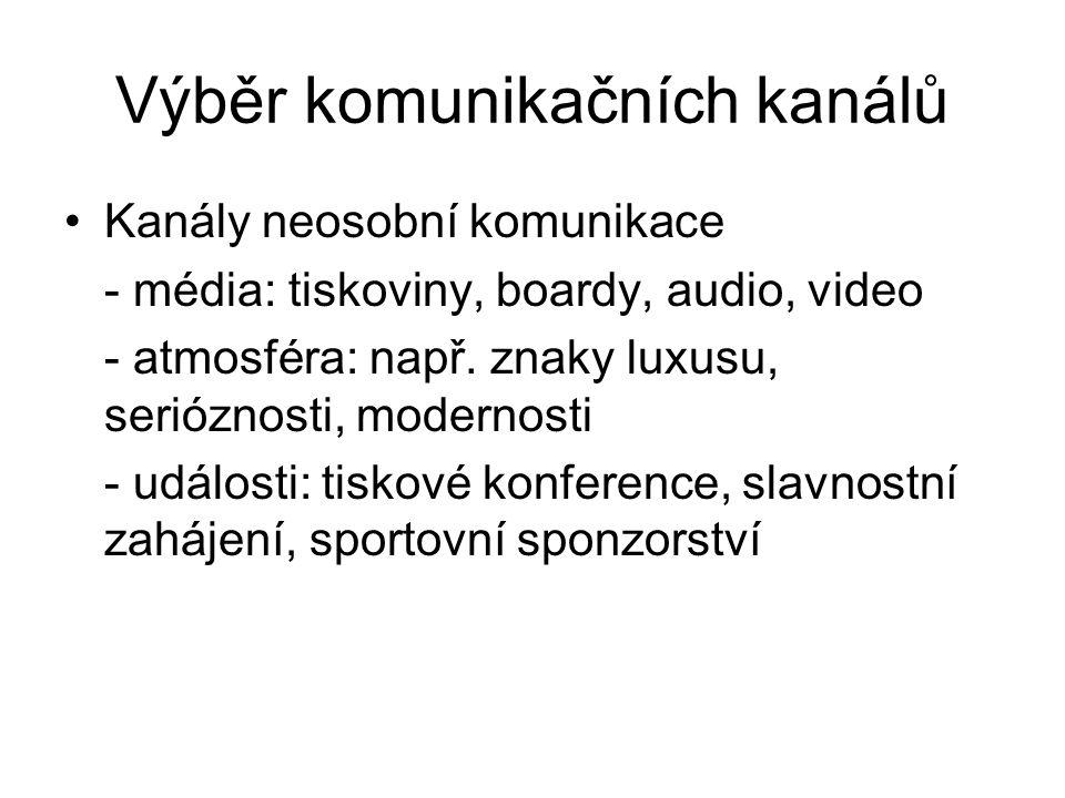 Výběr komunikačních kanálů