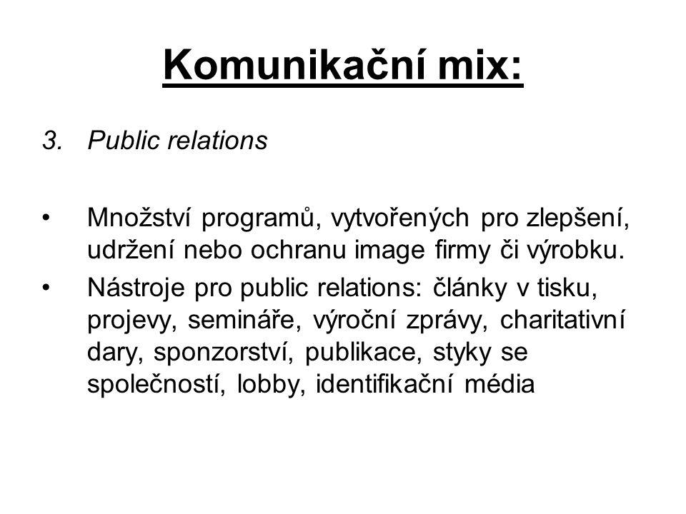 Komunikační mix: Public relations