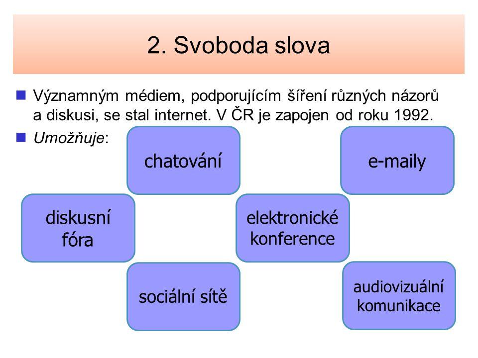 2. Svoboda slova chatování e-maily diskusní fóra