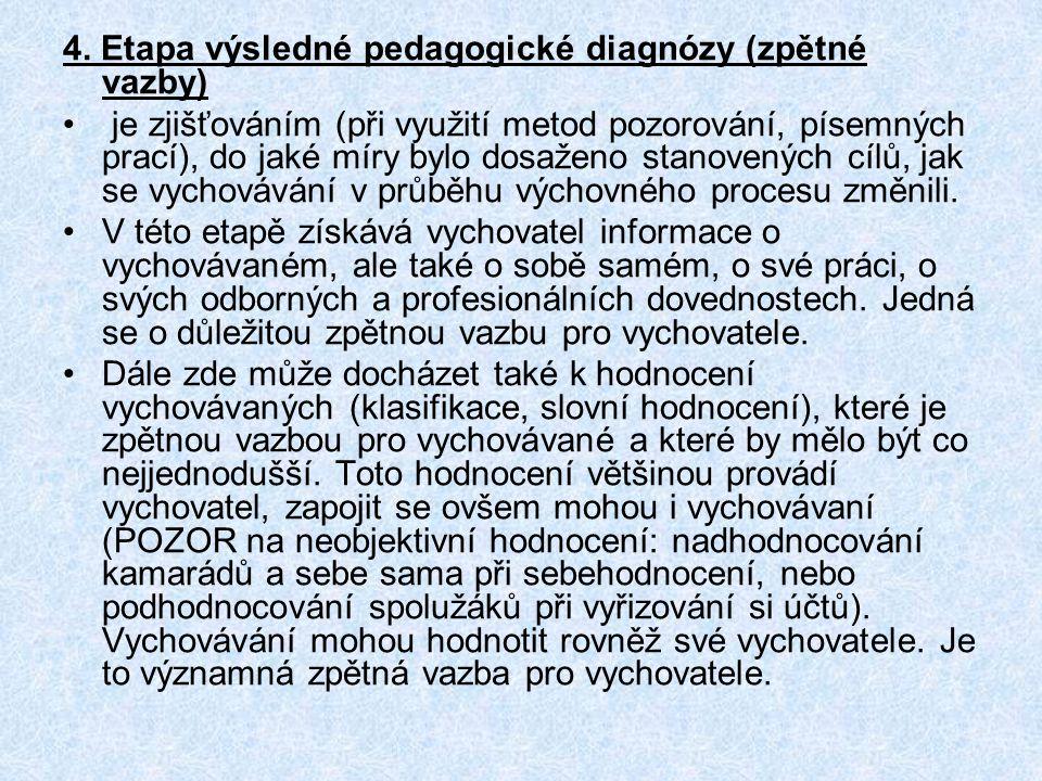 4. Etapa výsledné pedagogické diagnózy (zpětné vazby)