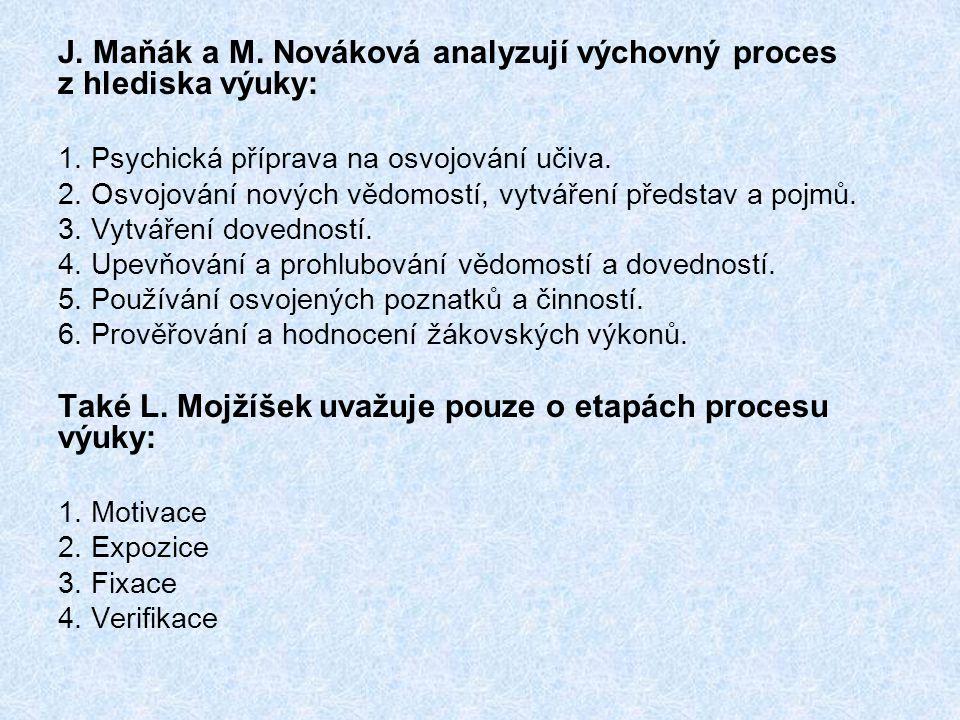 J. Maňák a M. Nováková analyzují výchovný proces z hlediska výuky: