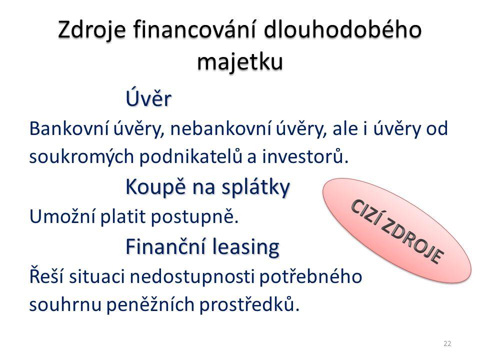 Zdroje financování dlouhodobého majetku