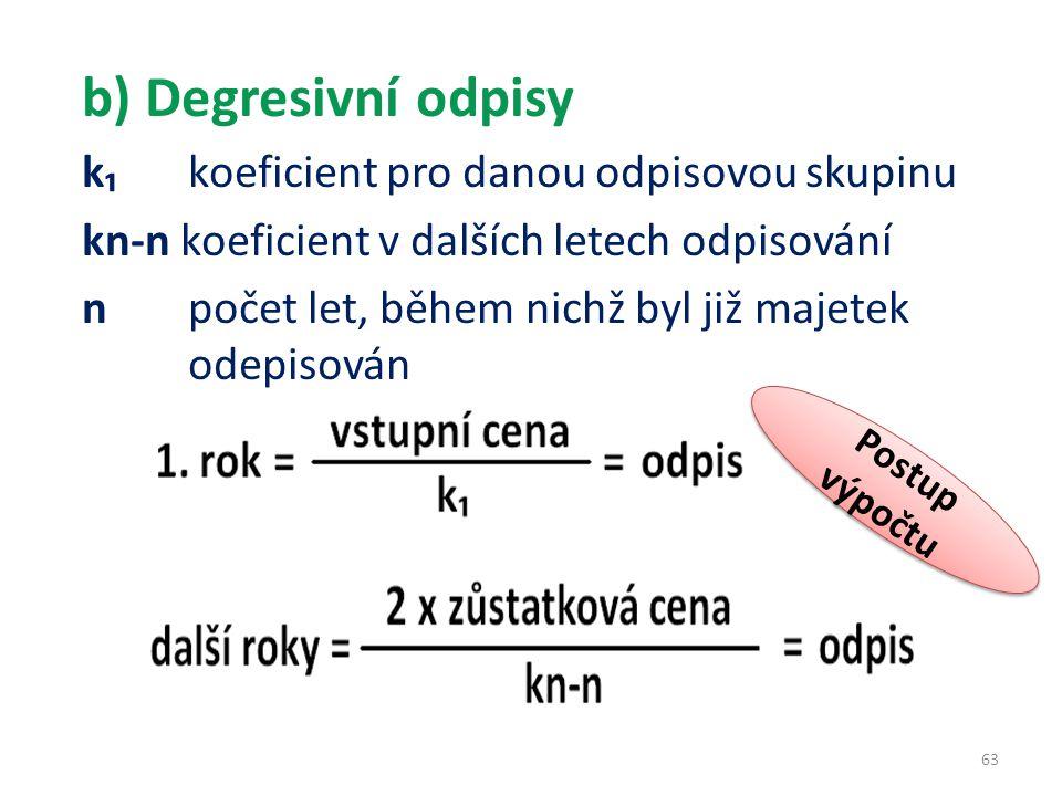 b) Degresivní odpisy k₁ koeficient pro danou odpisovou skupinu