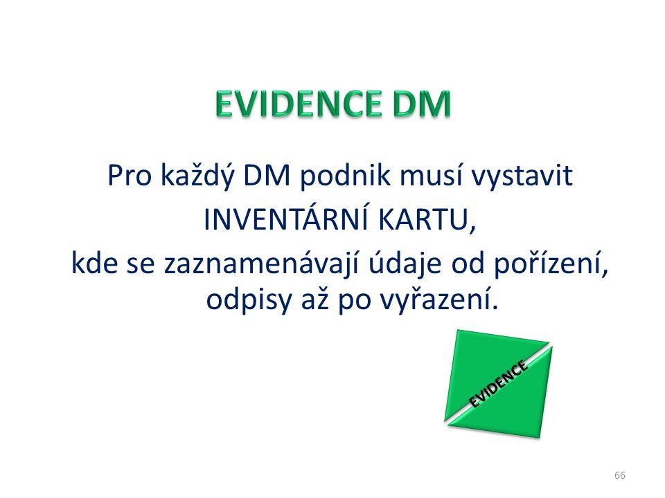 EVIDENCE DM Pro každý DM podnik musí vystavit INVENTÁRNÍ KARTU, kde se zaznamenávají údaje od pořízení, odpisy až po vyřazení.